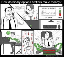 How do binary options brokers make money?