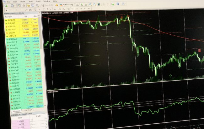 Why is MetaTrader 4 so Popular with New Traders
