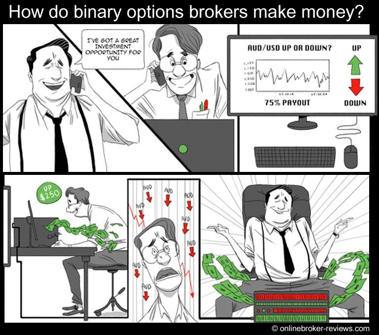 cartoon how-do-binary-options-brokers-work.jpg