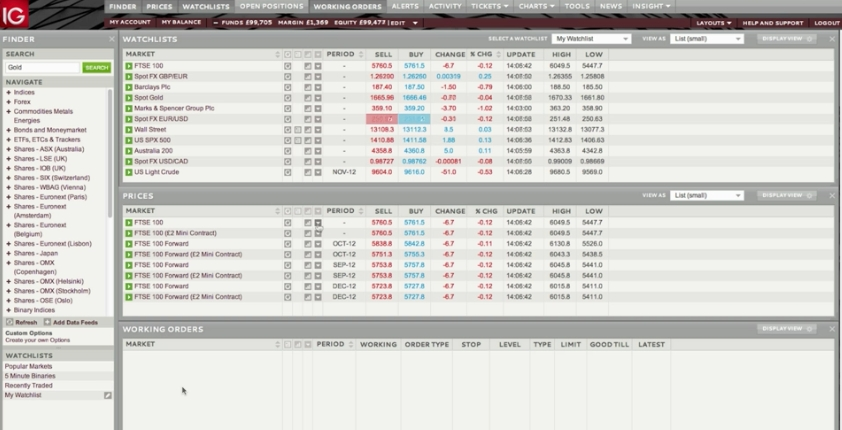 Ig markets binary options demo
